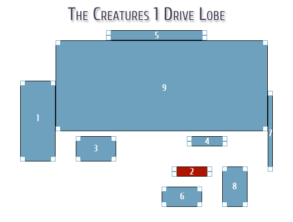 The Creatures 1 Drive Lobe